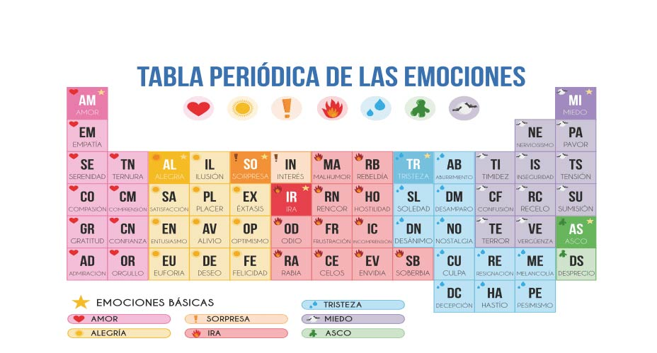 Tools for identifying and expressing emotions